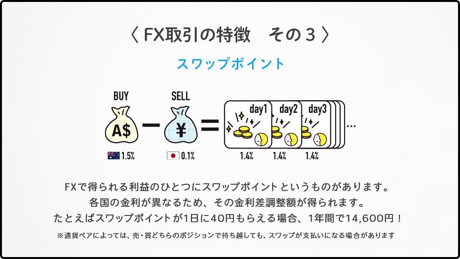 〈 FX取引の特徴 その3 〉
